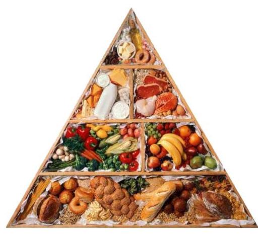 раздельное питание3